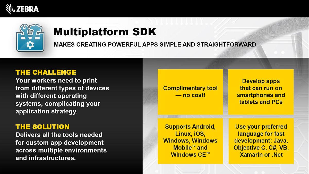 Multiplatform SDK | Codeway